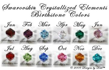 Designs by Debi Birthstone Chart